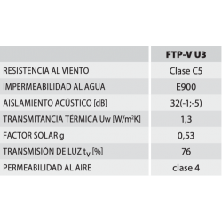 Ventana tejado FTP-V-U3 con tapajuntas