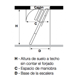 C3T ISO madera 3 tramos