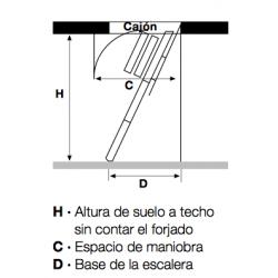 EM-3 ISO metálica lacada 3 tramos