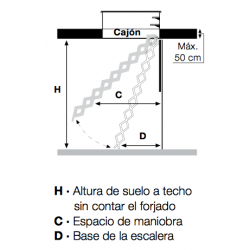 ZX-TERRAZA metálica galvanizada